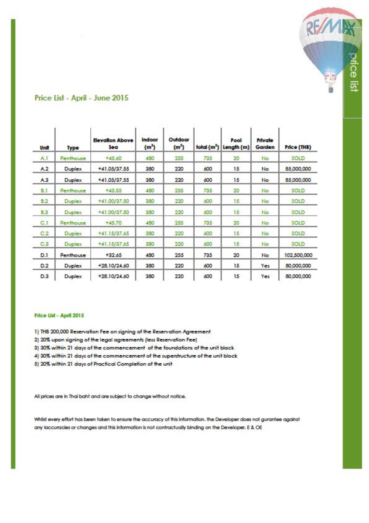 RE/MAX Top Properties Agency's Malaiwana Penthouse 17