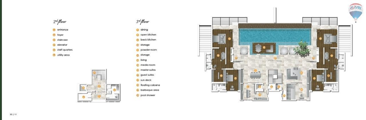 RE/MAX Top Properties Agency's Malaiwana Penthouse 20
