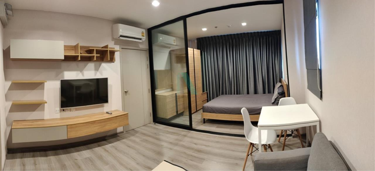NOPPON REAL ESTATE CO.,LTD.  Agency's For rent The Politan River 1 bedroom 21th floor near Phra Nang Klao 6