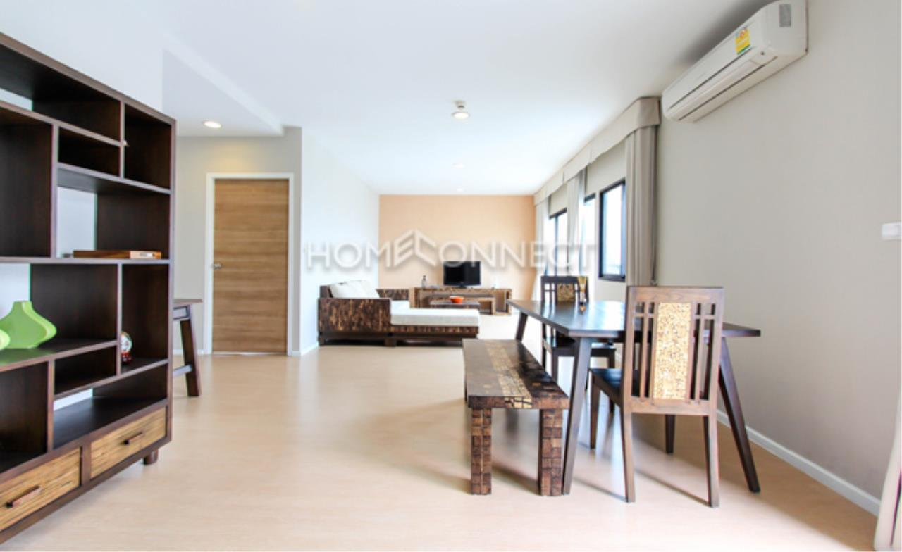 Home Connect Thailand Agency's Renova Residence Condominium for Rent 5