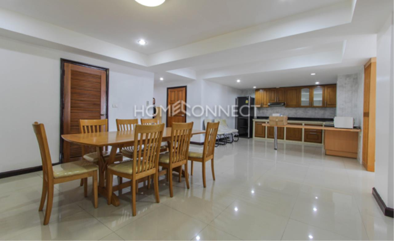 Home Connect Thailand Agency's Royal Castle Condominium for Rent 7