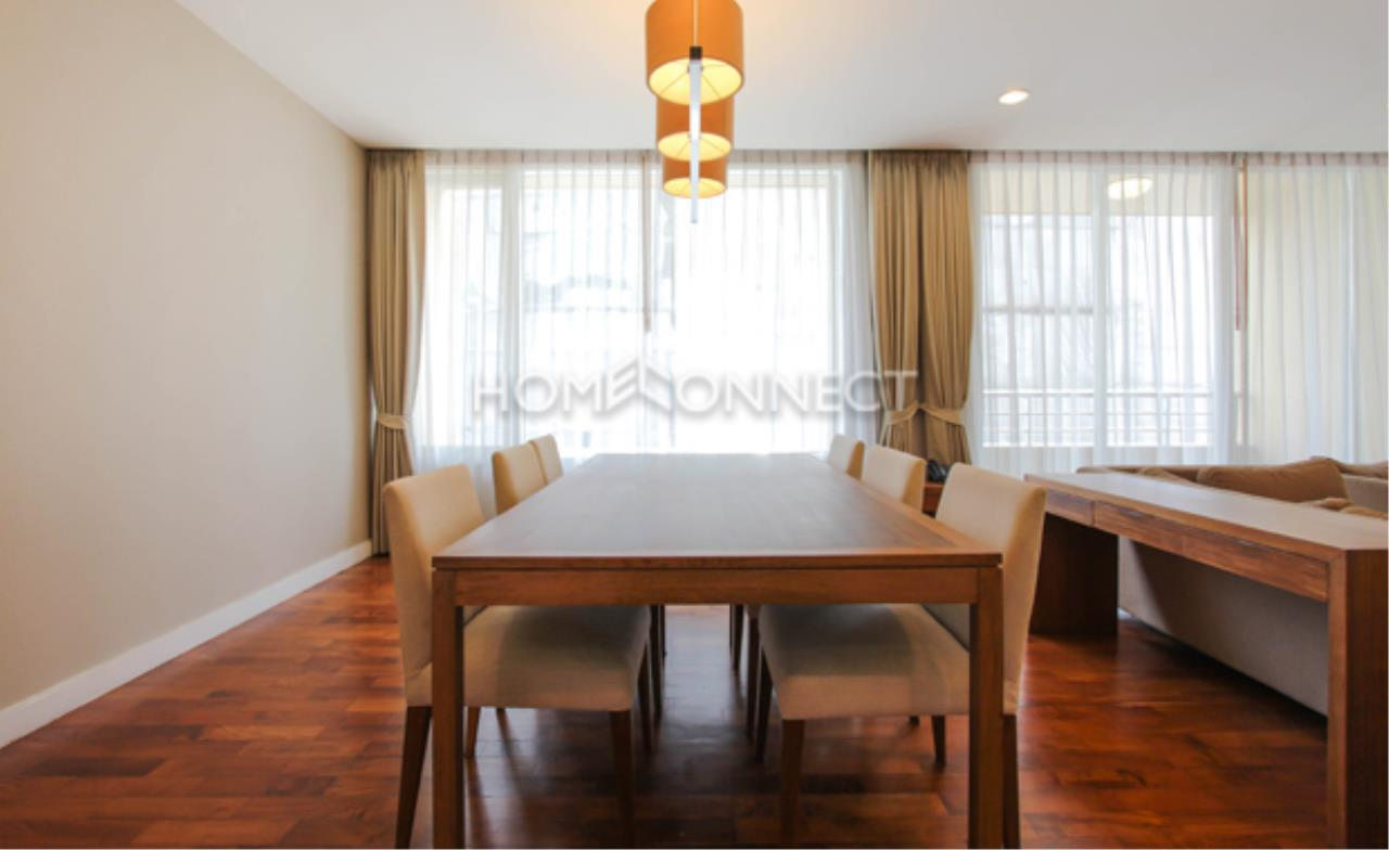 Home Connect Thailand Agency's Baan Jamjuree Condominium for Rent 13