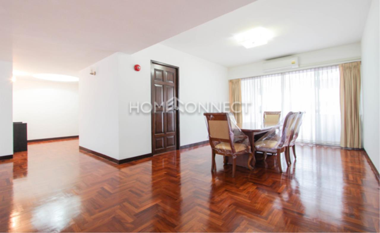 Home Connect Thailand Agency's Kanta Mansion Condominium for Rent 9