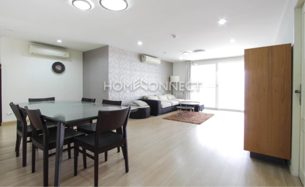 Home Connect Thailand Agency's Tristan Condo Condominium for Rent 1