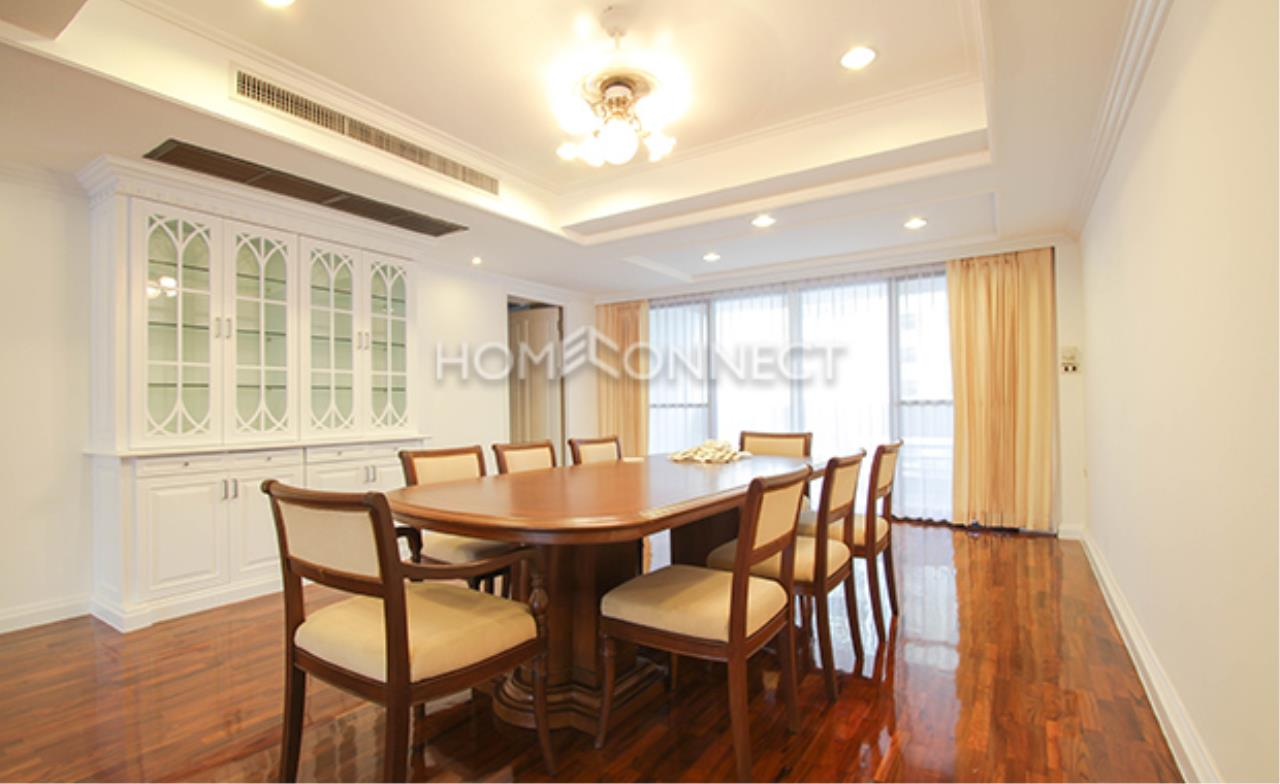 Home Connect Thailand Agency's Jaspal I, II Condominium for Rent 11