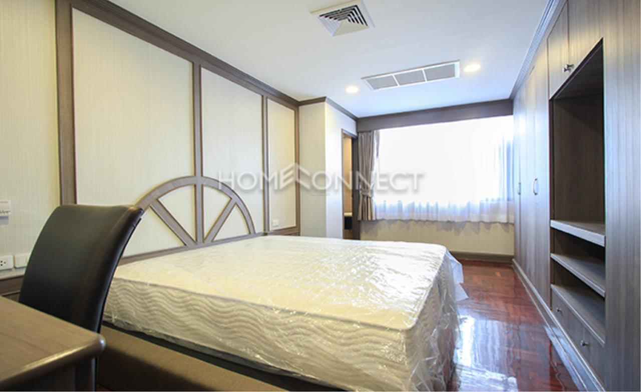 Home Connect Thailand Agency's Empire House Condominium for Rent 11