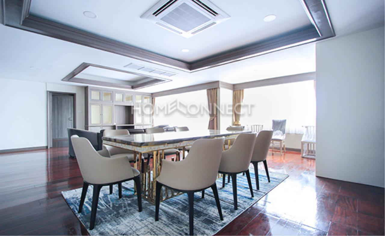 Home Connect Thailand Agency's Empire House Condominium for Rent 5