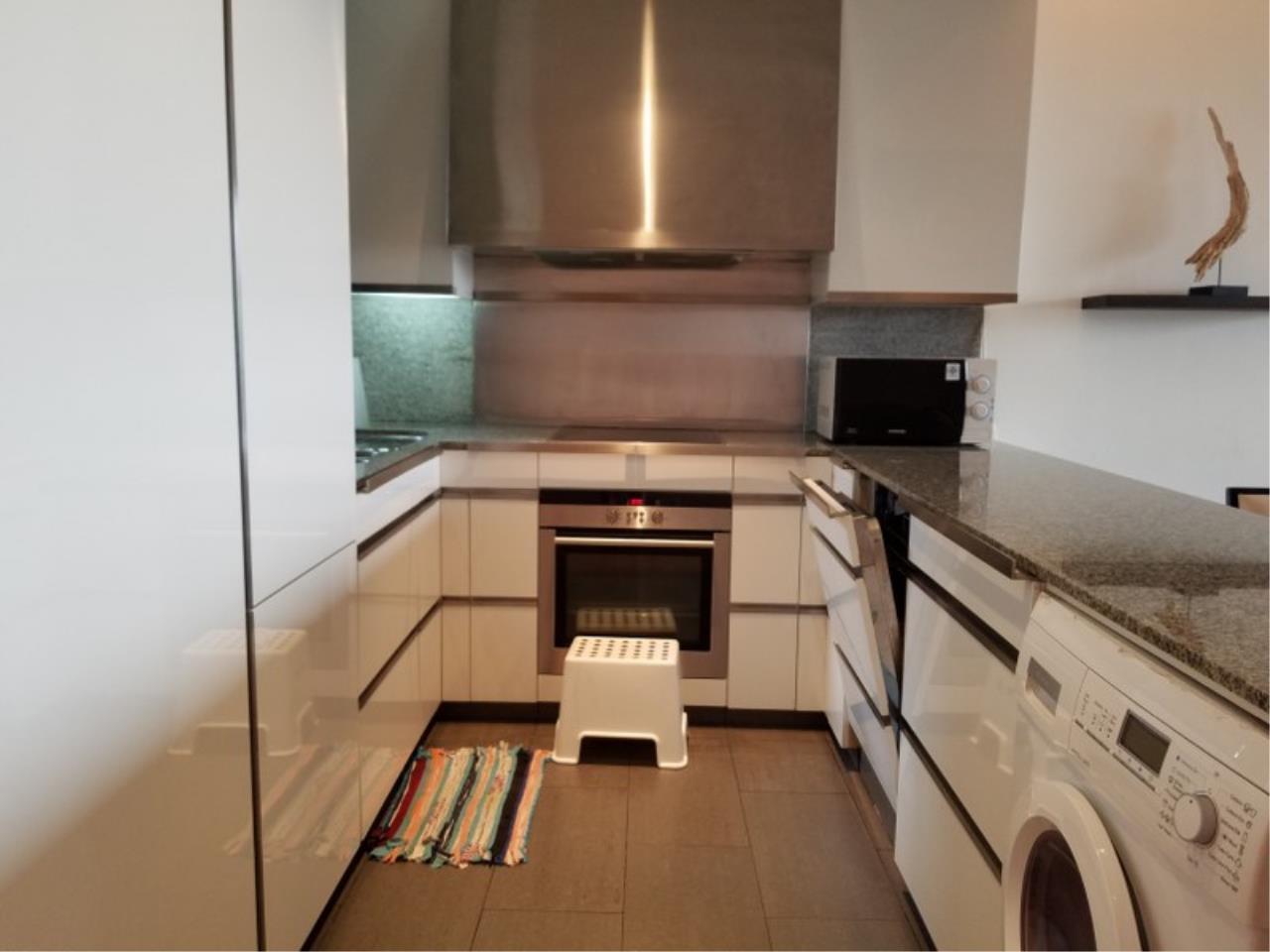 Cityhomes Agency's Condominium for Rent 13