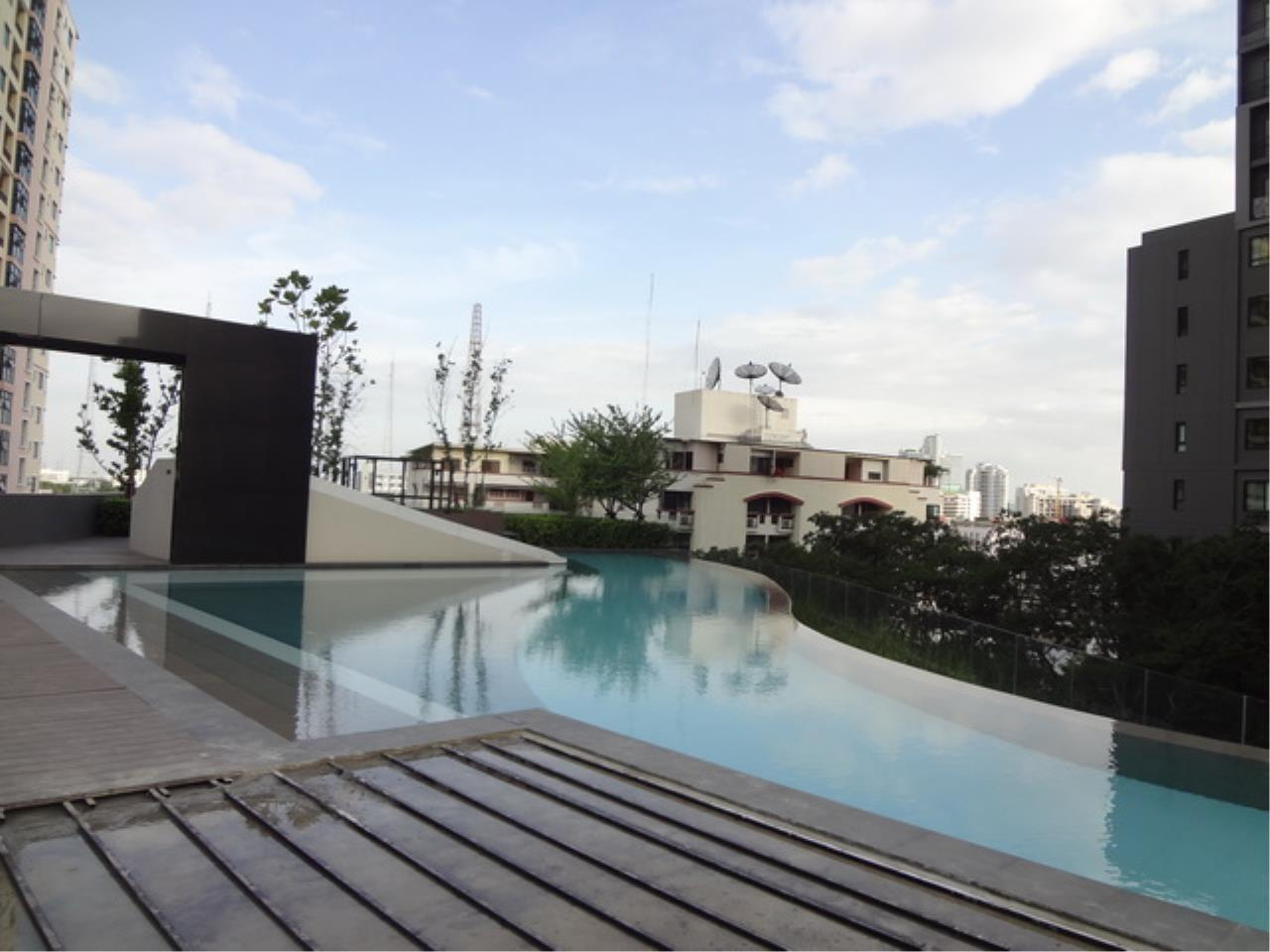 Forbest Properties Agency's 33694 - For Rent The Seed Mingle Condominium ,South Sathorn Road Soi 3 18