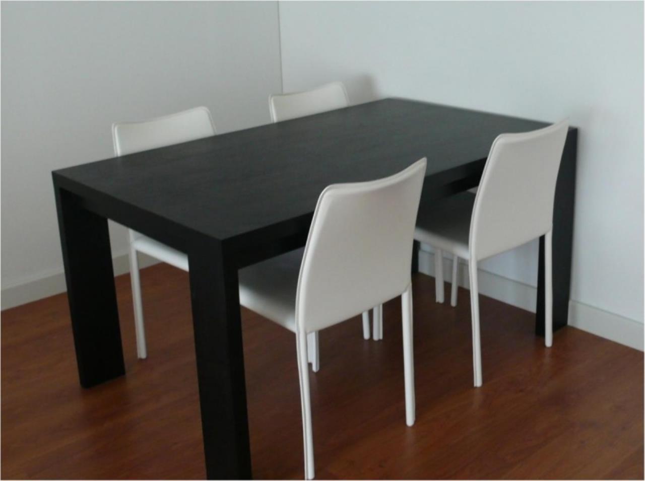 Century21 Skylux Agency's Condo One X Sukhumvit 26 / Condo For Rent / 1 Bedroom / 52.4 SQM / BTS Phrom Phong / Bangkok 4