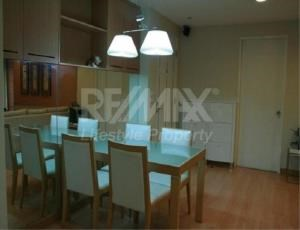 RE/MAX LifeStyle Property Agency's The Bangkok Thanon Sub 2