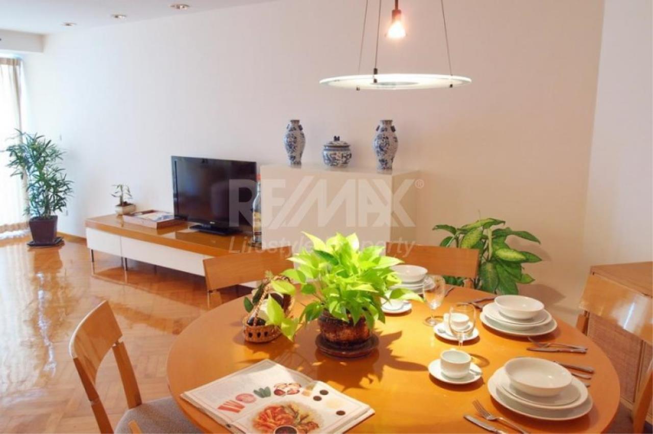 RE/MAX LifeStyle Property Agency's Bangkok Garden Apartment 1