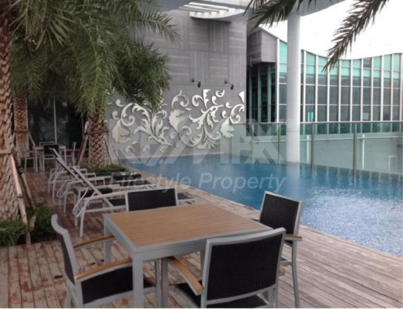RE/MAX LifeStyle Property Agency's Rhythm Sukhumvit 8