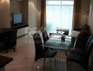 RE/MAX LifeStyle Property Agency's Sukhumvit City Resort 1