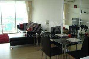 RE/MAX LifeStyle Property Agency's My Resort Bangkok 3