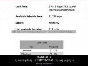 Bangkok Residential Agency's 2 Bed Condo For Sale in Nana BR4982CD 41