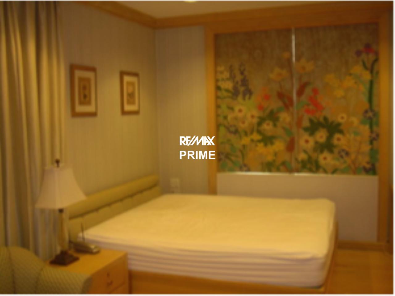 RE/MAX PRIME Agency's CS-BO216000229 - Nantawan Village House  20