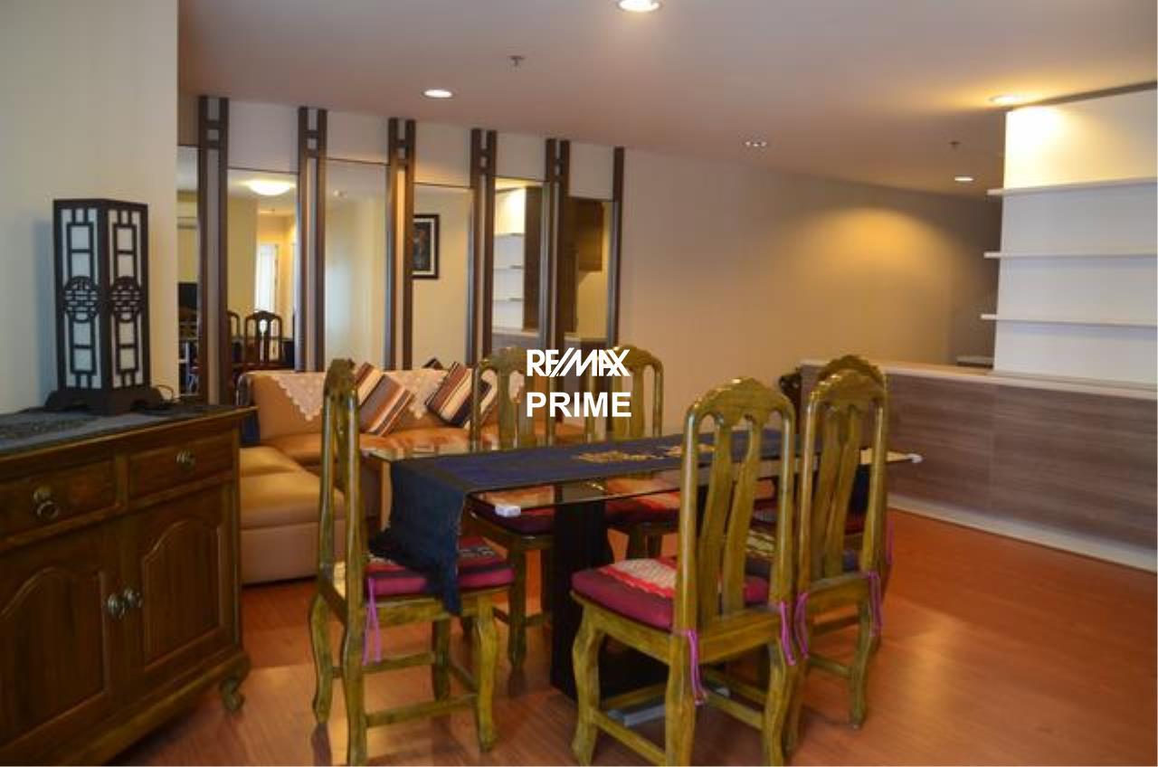 RE/MAX PRIME Agency's For Sale Condo Belle Grand Rama9 1
