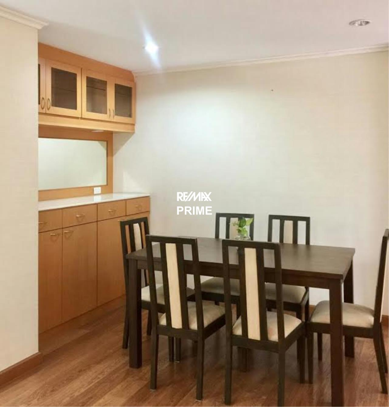 RE/MAX PRIME Agency's For Sale Wattana Suites 2