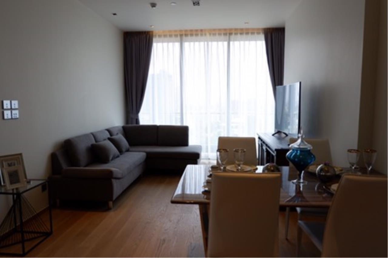 Agent - Natchga Boonkrong  Agency's For Sale Beatniq 2 Bedrooms Fully Furnished BTS Thonglor 1