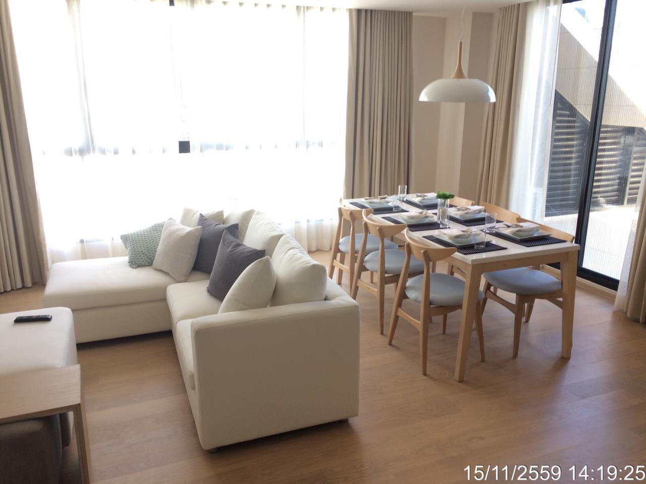 Arken Estate Residence & Commercial Property Agency's Liv@49  Sukhumvit 49 -  Penthouse Unit 1