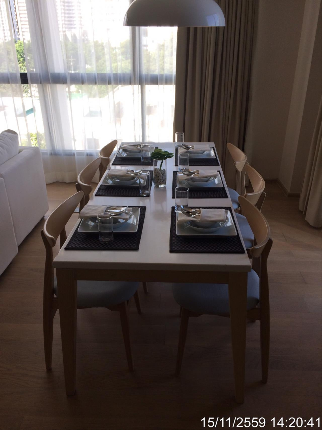 Arken Estate Residence & Commercial Property Agency's Liv@49  Sukhumvit 49 -  Penthouse Unit 8