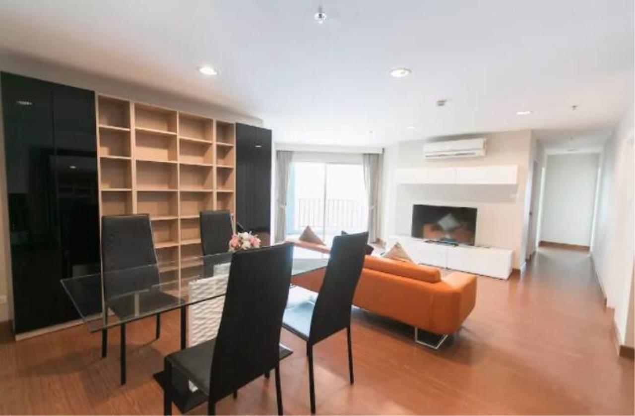 Arken Estate Agency Property Agency near BTS & MRT Agency's For Rent Belle Rama 9, 3 bed 2 bath 3