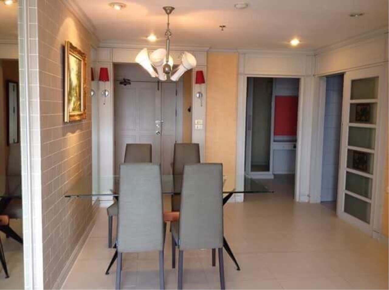 Arken Estate Agency Property Agency near BTS & MRT Agency's For Rent Top View Tower 2 bed 2 bath 7