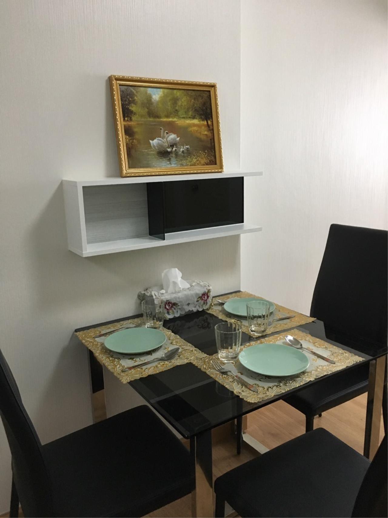 Agent - Lampaopan Intakornudom Agency's Supalai loft Changwattana for rent  5