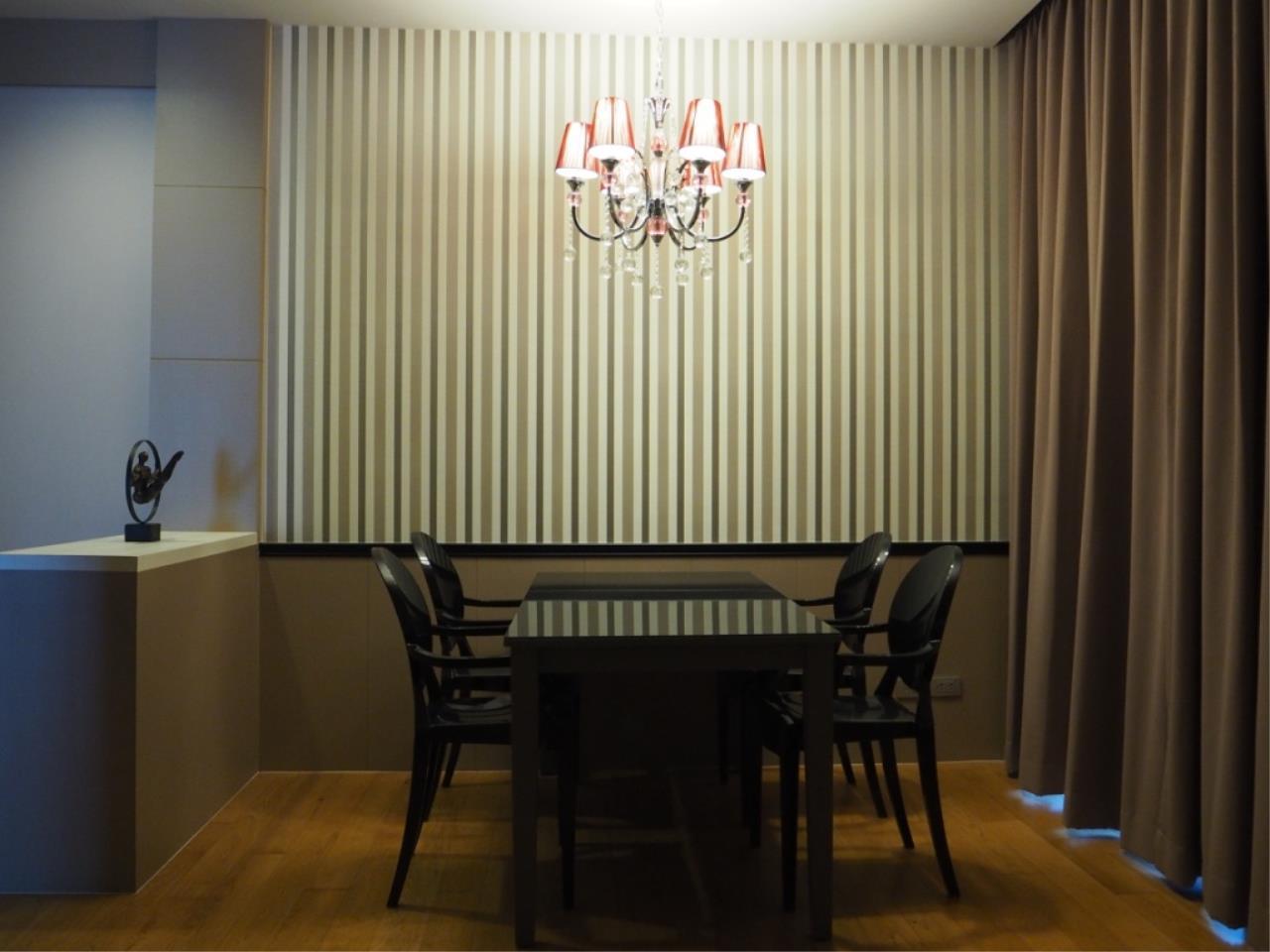 Edman & Partners Co.,Ltd. Agency's HYDE Sukhumvit 13  2 bed for rent 5