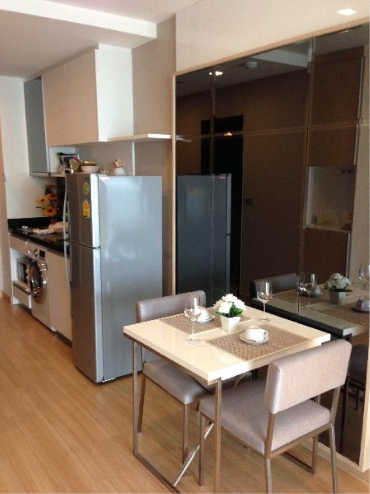 Edman & Partners Co.,Ltd. Agency's Sky Walk Condominium Studio For Rent and Sale 4