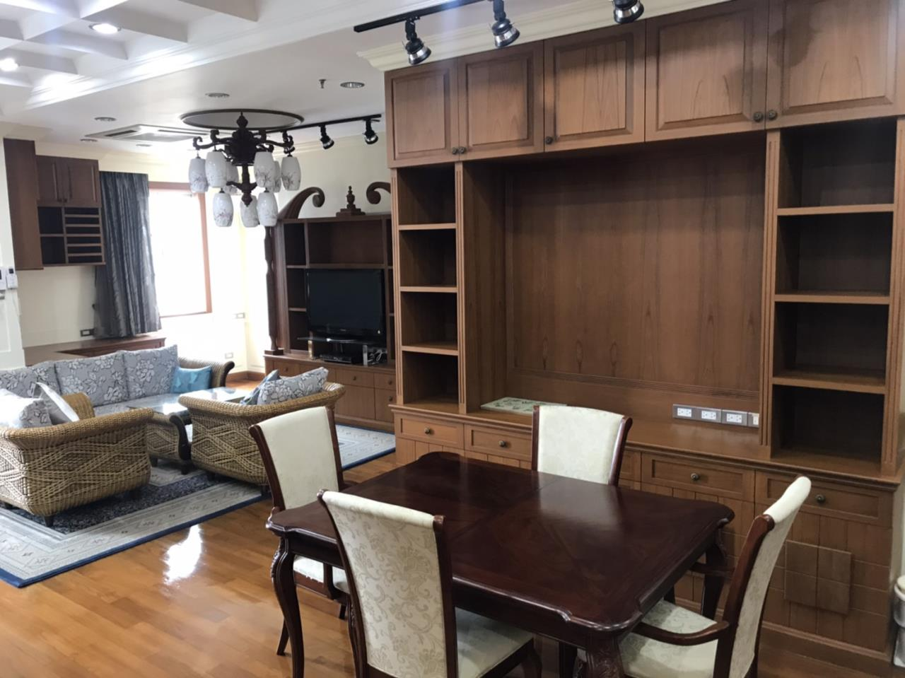 Blueocean property Agency's Condo For Rent – Condo Citismart Sukhumvit 18 5
