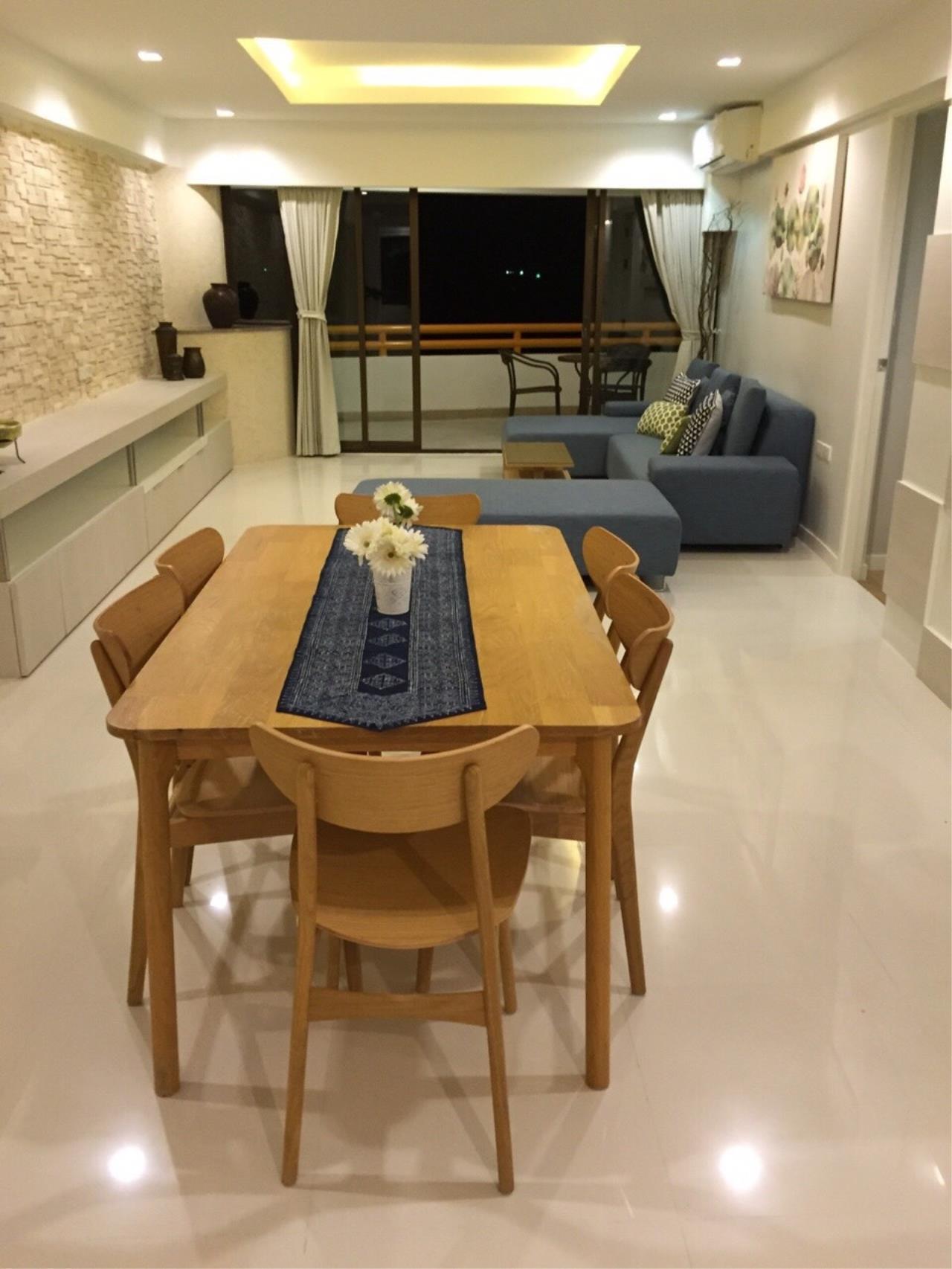 Blueocean property Agency's Condo For Rent – Sunshine Beach Condotel Pattaya 10