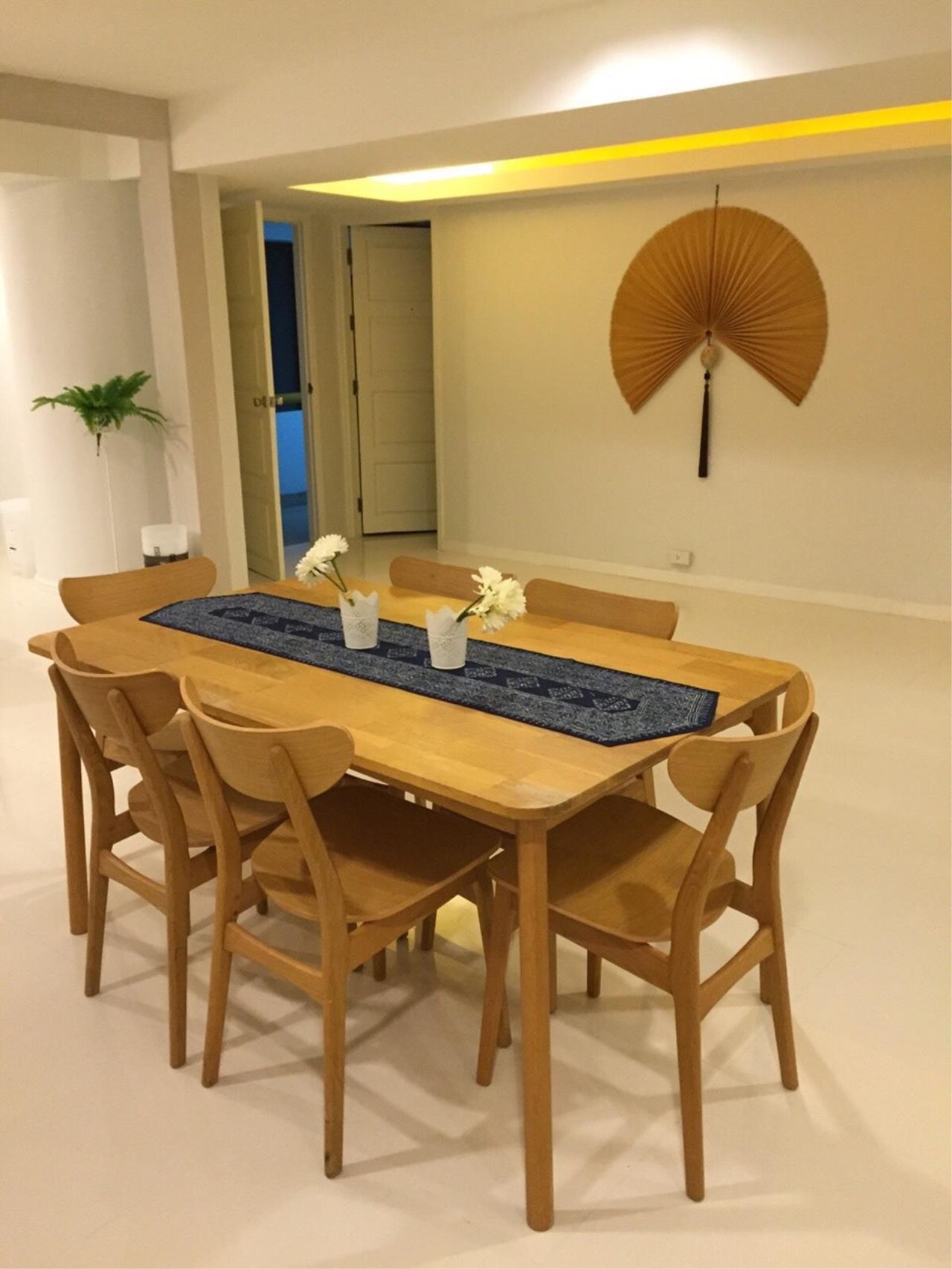 Blueocean property Agency's Condo For Rent – Sunshine Beach Condotel Pattaya 13