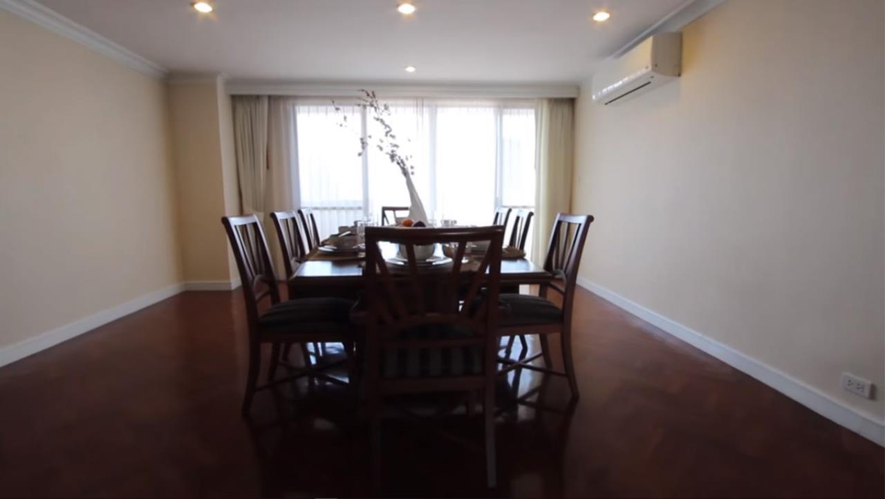 Blueocean property Agency's Condo For Rent – Hawaii Tower Sukhumvit 23 9