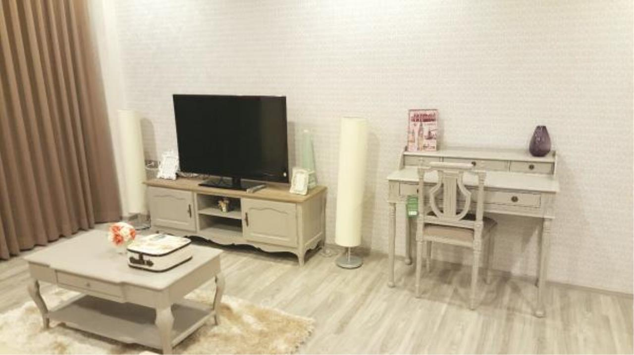 RE/MAX Town & Country Property Agency's Nice condo for rent in Naklua 5