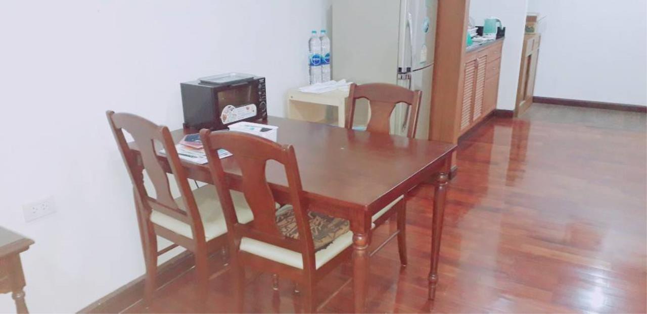Property Thai Sale Agency's Citi resort sukhumvit 49 PTS-00336 4