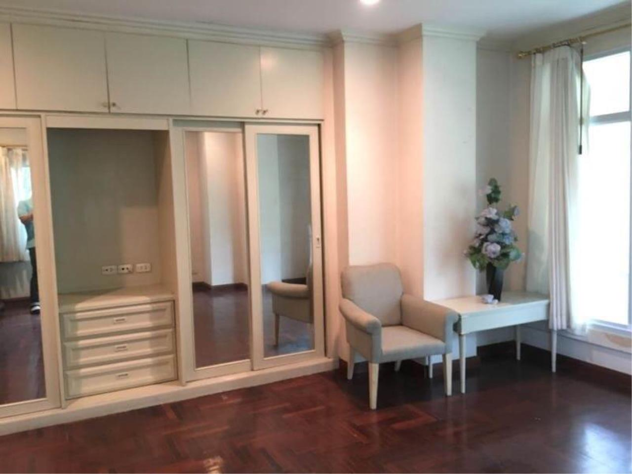 Uptown Assets  Agency's For Sell house Maneerin Park Rangsit 7