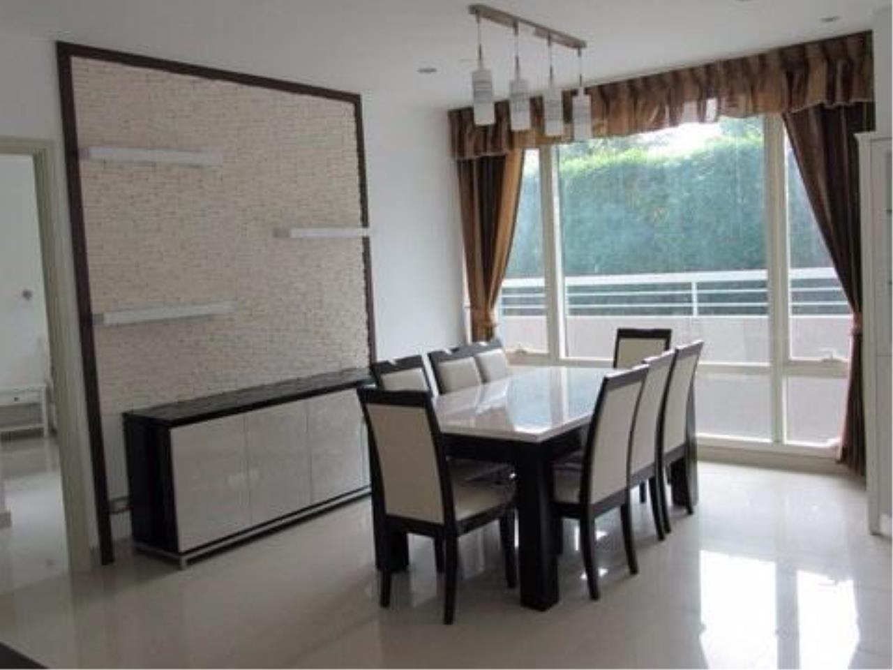 m2 Property Advisors Agency's Watermark Chaophraya 10