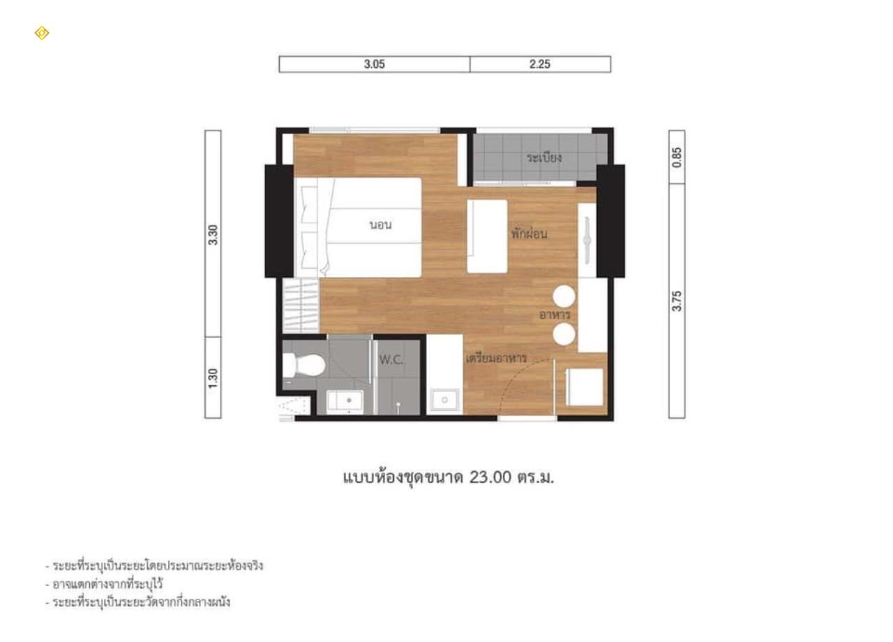 Agent - Lalisa Agency's Sale Lumpini suite PetchBuri-Makasan  studio room Furniture built in 4