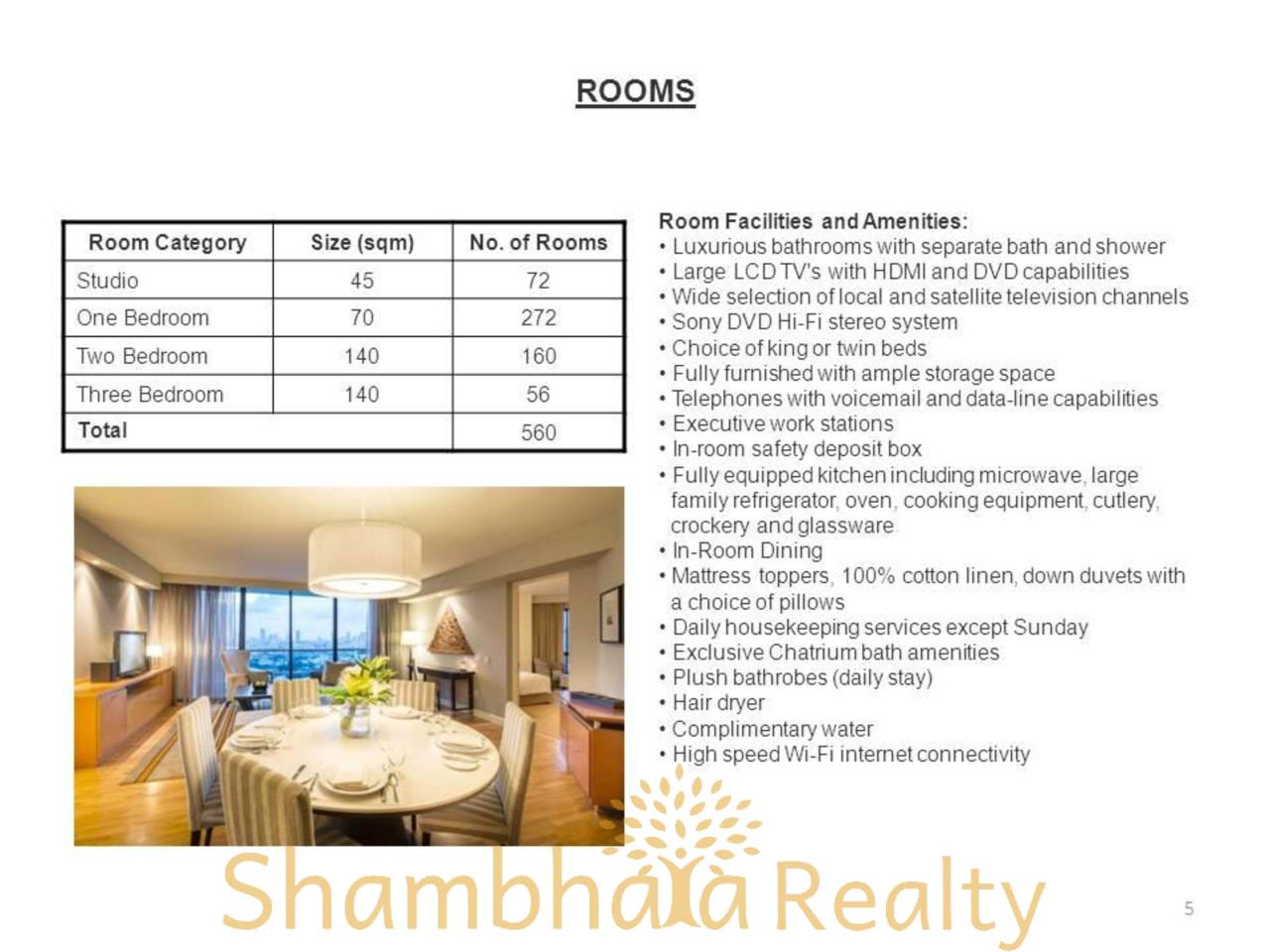 Shambhala Realty Agency's Chatrium Residence  Condominium for Rent in Sathorn 3