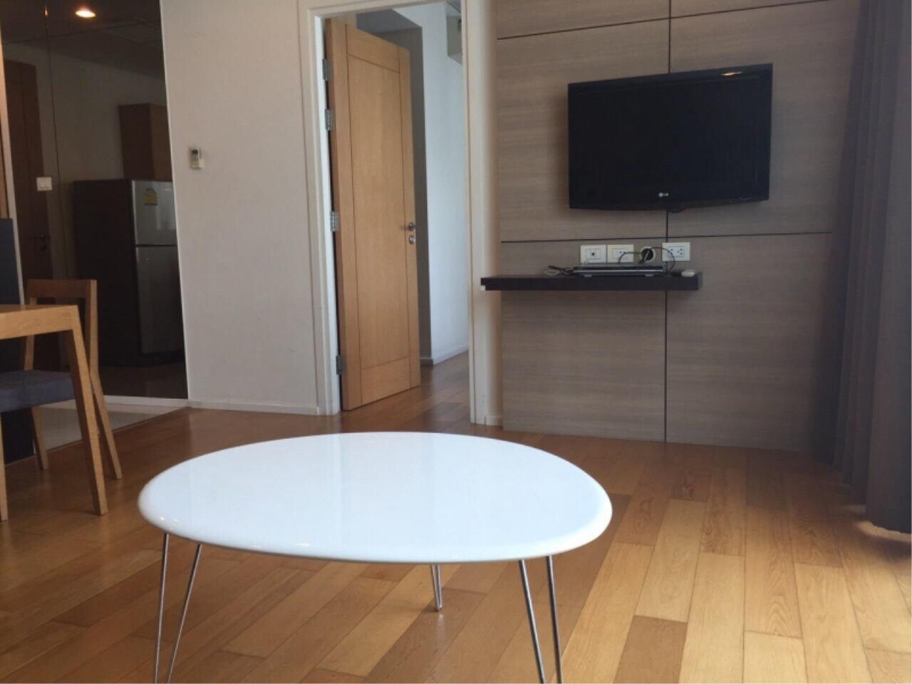 Agent - Mayteekul Sujirapinyokul Agency's AC1100918 For Rent  Condo Wind Sukhumvit 23 11