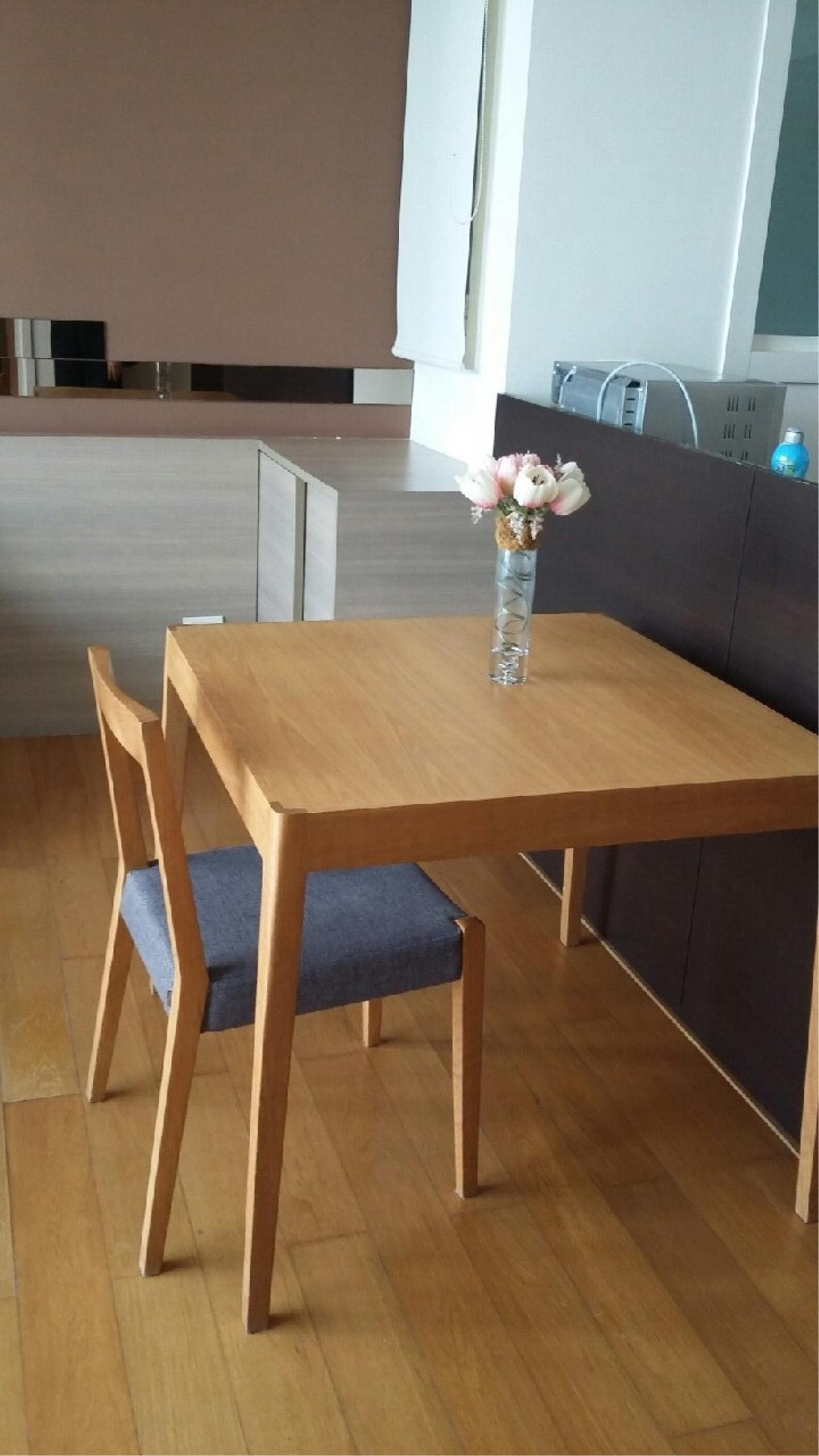Agent - Mayteekul Sujirapinyokul Agency's AC1100918 For Rent  Condo Wind Sukhumvit 23 5