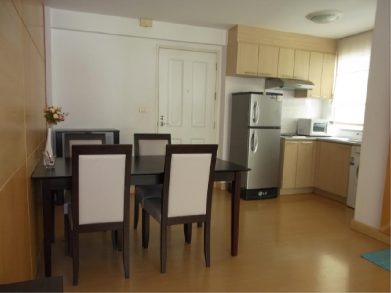 Agent - Mayteekul Sujirapinyokul Agency's For Rent Condo Plus 38 Sukhumvit 38 Fully furnished 2