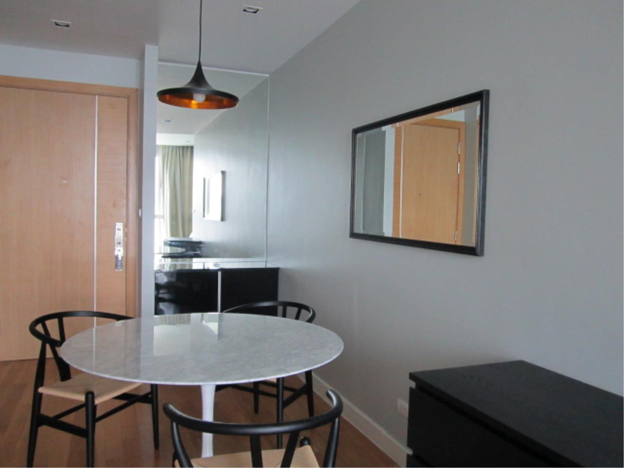 Piri Property Agency's 2 bedrooms Condominiumon 30 floor For Rent 4