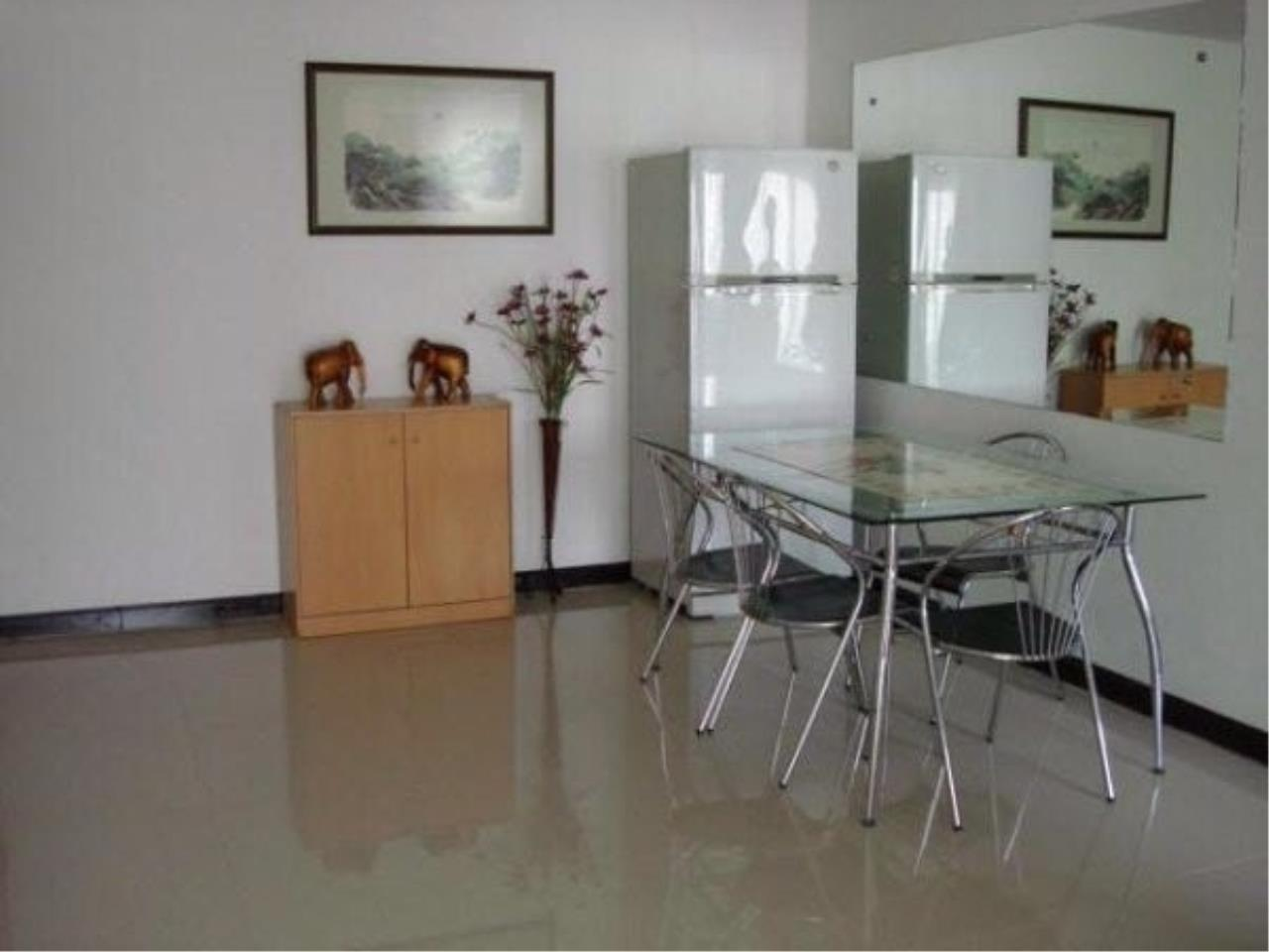 Piri Property Agency's 2 bedrooms Condominiumon 24 floor For Sale 1