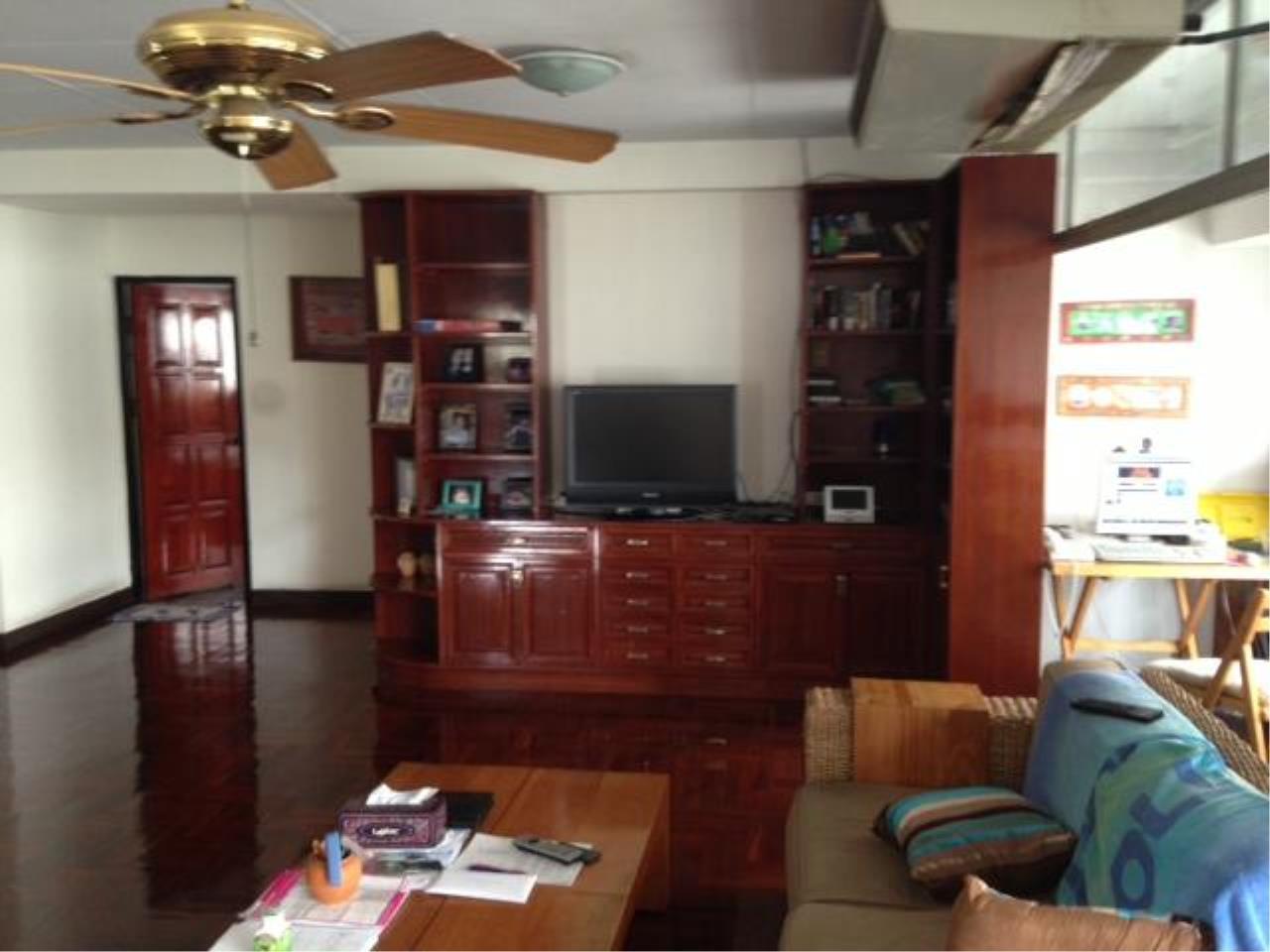 Piri Property Agency's one bedroom  For Rent Le Luk Condominium 4