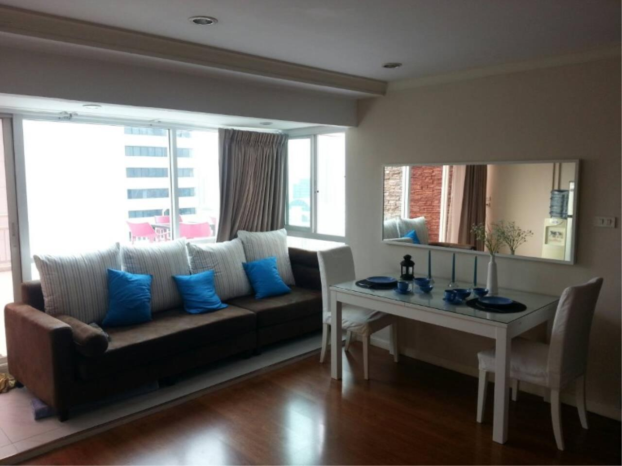 Piri Property Agency's 2 bedrooms Condominium  on 30 floor For Rent 2 23