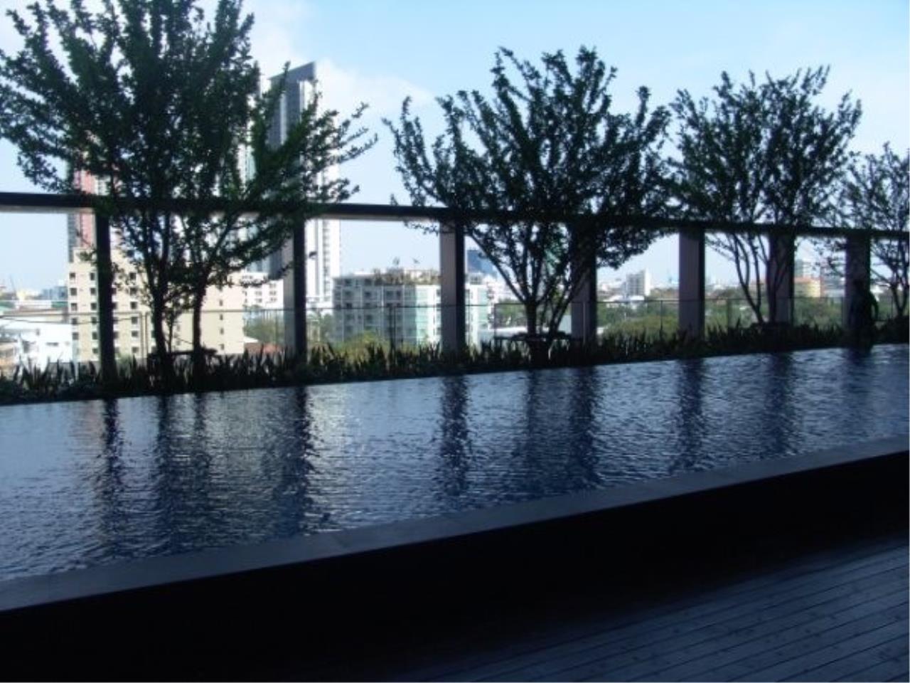 Piri Property Agency's one bedroom Condominium  on 20 floor For Rent 1 6