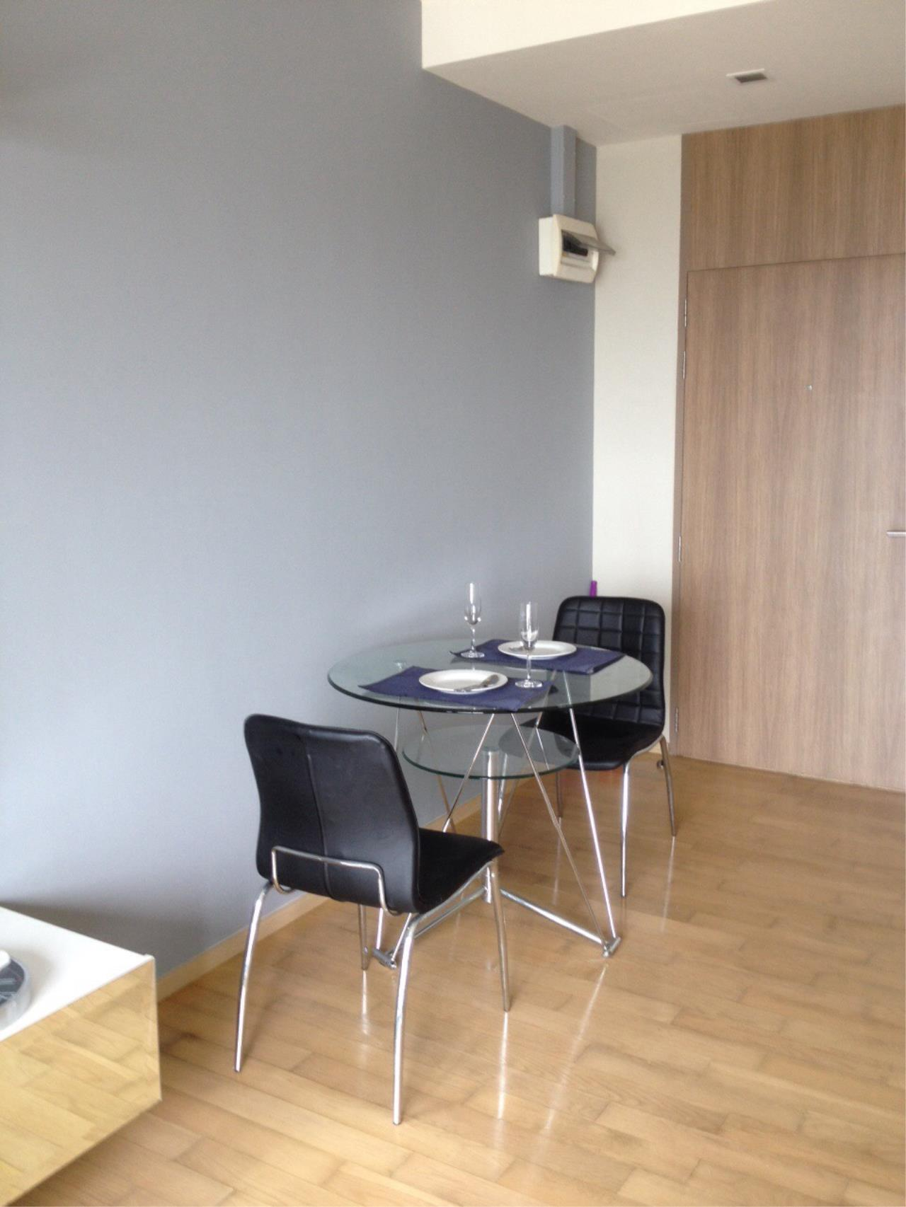 Piri Property Agency's one bedroom Condominium  on 21 floor For Rent 1 6
